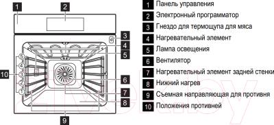 Электрический духовой шкаф Electrolux EOC95751BX