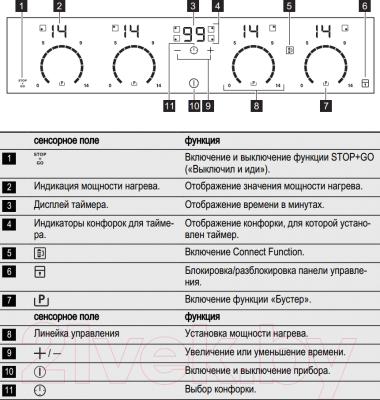 Варочная панель Electrolux EHD98740FK