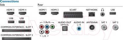 Телевизор Philips 55PFS8209/60 - интерфейсы