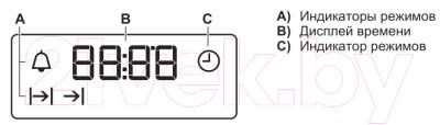 Электрический духовой шкаф Electrolux EZB 52430AX