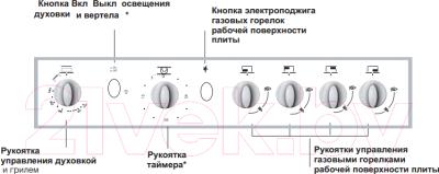 Кухонная плита Indesit I6GG1G (W)/KZ