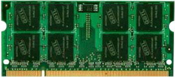 Оперативная память GeIL