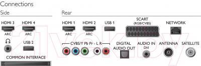Телевизор Philips 40PUS6809/60 - интерфейсы