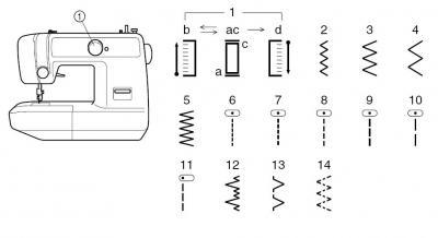 Швейная машина Brother SL-7 - швейные строчки