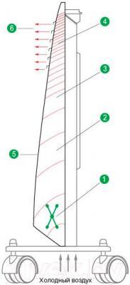Конвектор Ballu BEC/M-2000 - схема