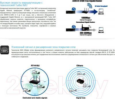 Беспроводной маршрутизатор Asus RT-N18U