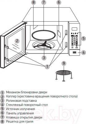 Микроволновая печь BBK 20MWG-736S/BS - схема