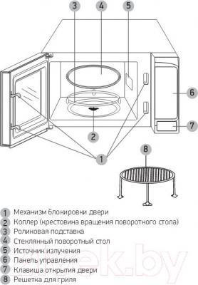 Микроволновая печь BBK 20MWG-734S/BX - схема