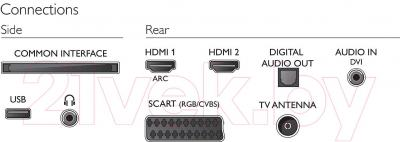 Телевизор Philips 48PFT4100/60 - интерфейсы