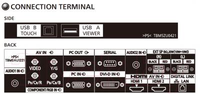 Профессиональный дисплей Panasonic TH-50LFB70E - интерфейсы