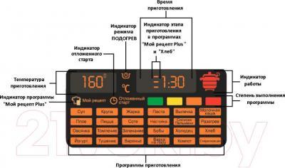 Мультиварка Polaris PMC 0537D (черный) - управление