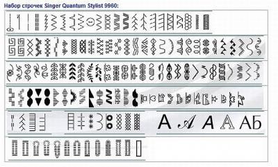 Швейная машина Singer Quantum 9960 - виды строчек