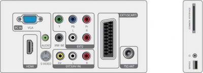 Монитор Philips 221TE2LB/00 - боковой разъем