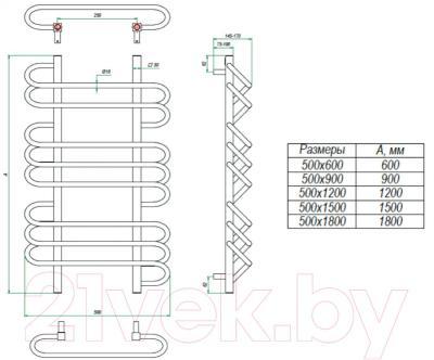 Полотенцесушитель водяной Grota Rivolo 60x50 - схема