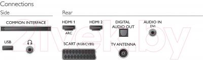 Телевизор Philips 40PFT4100/60 - интерфейсы