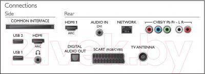 Телевизор Philips 40PFT5300/60 - интерфейсы