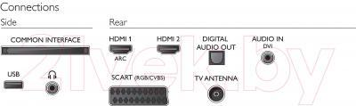 Телевизор Philips 40PFT6300/60 - интерфейсы