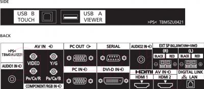 Информационная панель Panasonic TH-65LFB70E