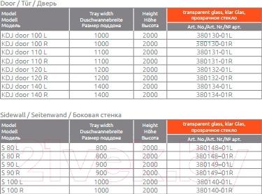 Душевое ограждение Radaway Espera KDJ Door 100 R (380130-01R)
