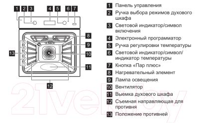 Электрический духовой шкаф Electrolux EOB93434AK