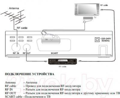 Тюнер цифрового телевидения TV Star T910 USB PVR - подключение устройтсва