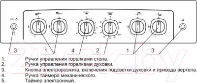 Плита газовая Gefest 6100-02 К (6100-02 0001)