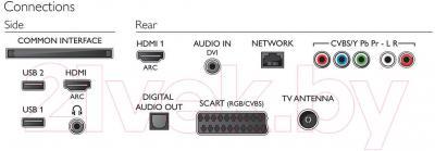 Телевизор Philips 32PFT5300/60 - интерфейсы
