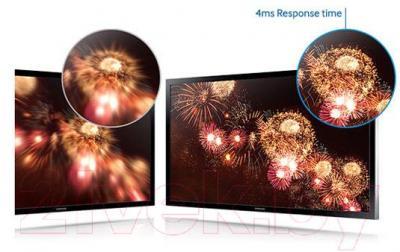 Монитор Samsung S24E391HL (LS24E391HLO/RU) - малое время отклика