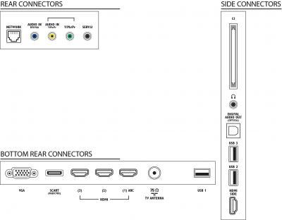 Телевизор Philips 47PFL4007T/60 - входы/выходы