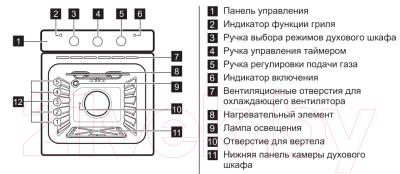 Газовый духовой шкаф Zanussi ZOG511211X