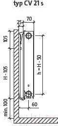 Радиатор стальной Purmo Ventil Compact CV21 500x1100