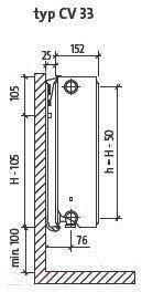 Радиатор стальной Purmo Ventil Compact CV33 500х1100