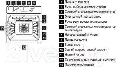 Электрический духовой шкаф Electrolux EOA95450AX