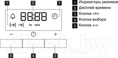 Кухонная плита AEG 47056VS-MN
