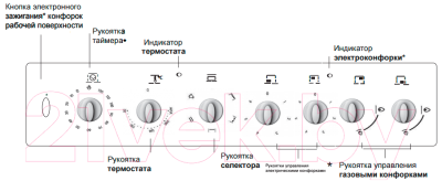Плита комбинированная Indesit I5NSH2AE(W)/KZ
