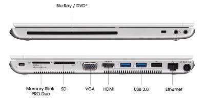Ноутбук Sony VAIO SV-S1311L9R/S - сбоку