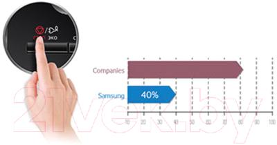 Микроволновая печь Samsung MG23F302TQS/BW - презентационное фото 2