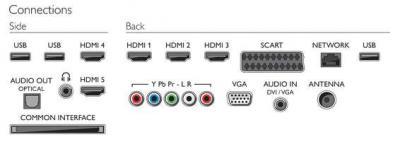 Телевизор Philips 46PFL8007T/12 - боковой разъем
