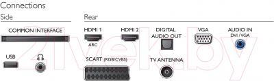 Телевизор Philips 24PHT5210/60