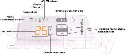 Конвектор Atlantic F118 Digital 1000W Plug - управление