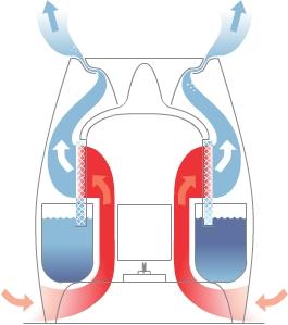 Традиционный увлажнитель воздуха Boneco Air-O-Swiss E2441A (черный) - принцип работы