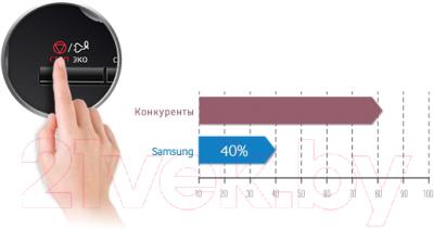 Микроволновая печь Samsung MS23F302TQK/BW - презентационное фото 3