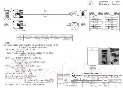 Кабель HDMI Gembird CC-HDMI-DVI-10