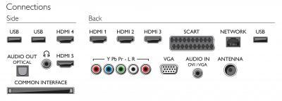 Телевизор Philips 40PFL7007T/12 - входы/выходы