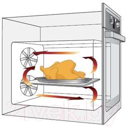 Электрический духовой шкаф Samsung BF641FST