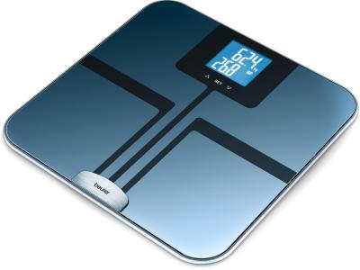 Напольные весы электронные Beurer BF 750 - общий вид