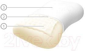 Ортопедическая подушка Vegas Junior