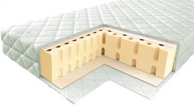 Матрас Vegas Эколатекс 7 (200x200) - слои