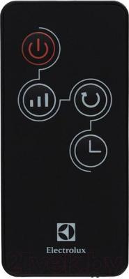 Тепловентилятор Electrolux EFH/F-8720