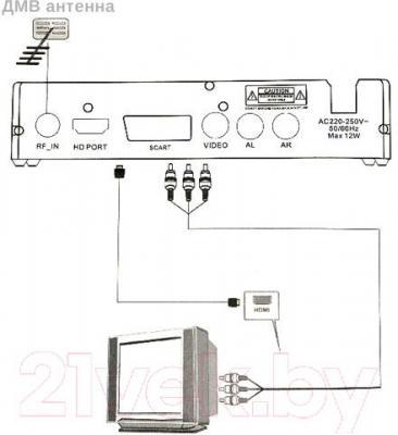 Тюнер цифрового телевидения Skytech 178D DVB-T2 - подключение приемника